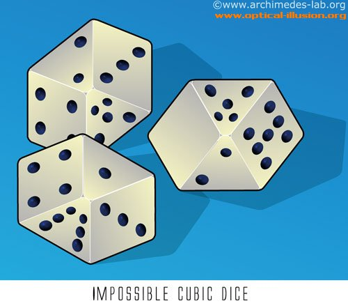 Dice faces look distorted. (The image is Copyright Archimedes-Lab)