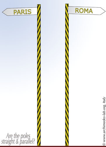 Posts look bend. (The image is Copyright Archimedes-Lab)