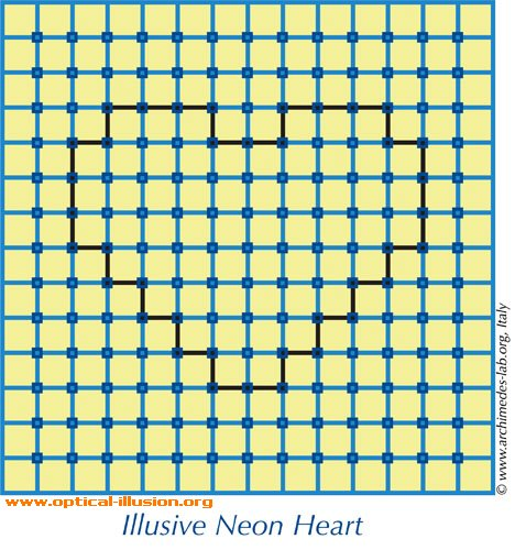 When you concentrate, corners disappear :) (The image is Copyright Archimedes-Lab)