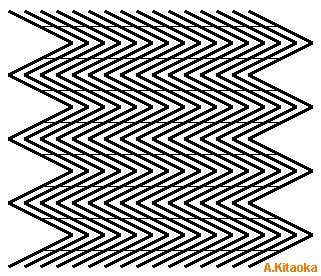 Horizontal lines are parallel to each other. (The image is Copyright A. Kitaoka)