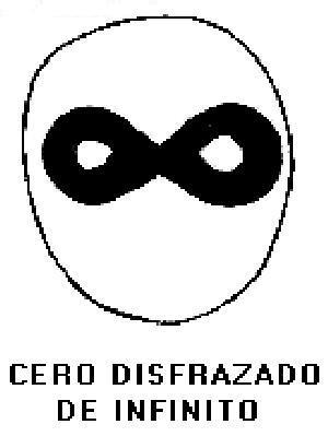 Cero-Infinito