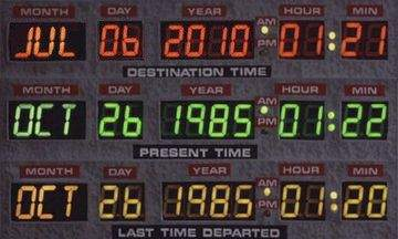 El futuro es hoy 1