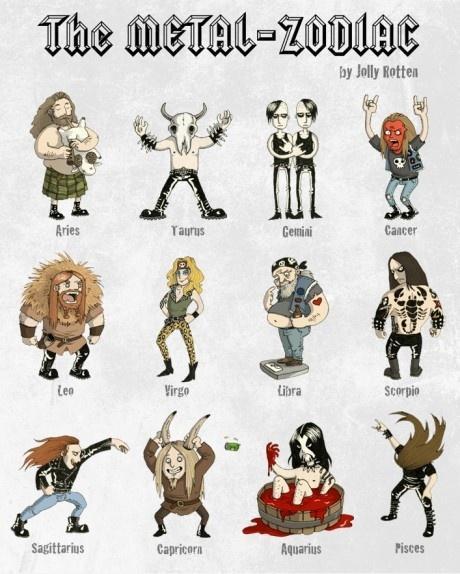 EL zodiaco-metal