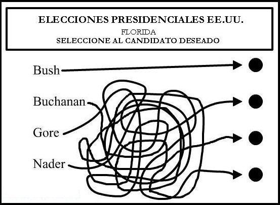 Candidato Bush