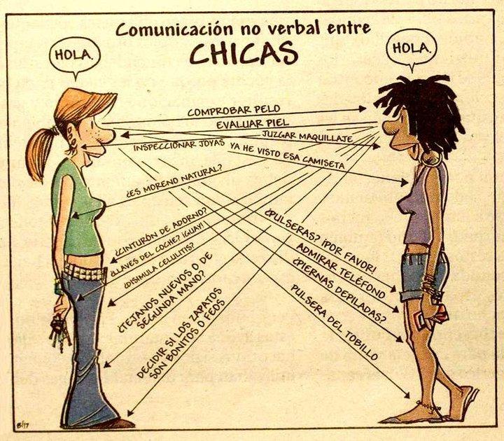 Comunicacion no verbal entre chicas